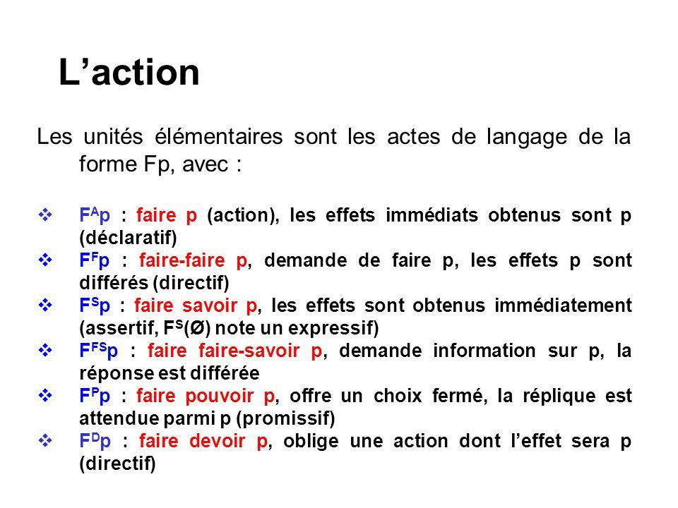 Laction Les unités élémentaires sont les actes de langage de la forme Fp, avec : F A p : faire p (action), les effets immédiats obtenus sont p (déclar