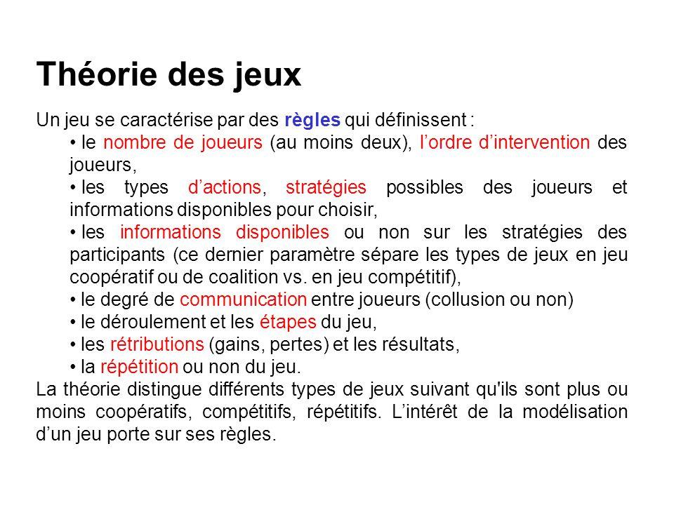 Directif (D) Règle : Au début linitiative est à la machine pour lui permettre de se présenter et de connaître son interlocuteur.