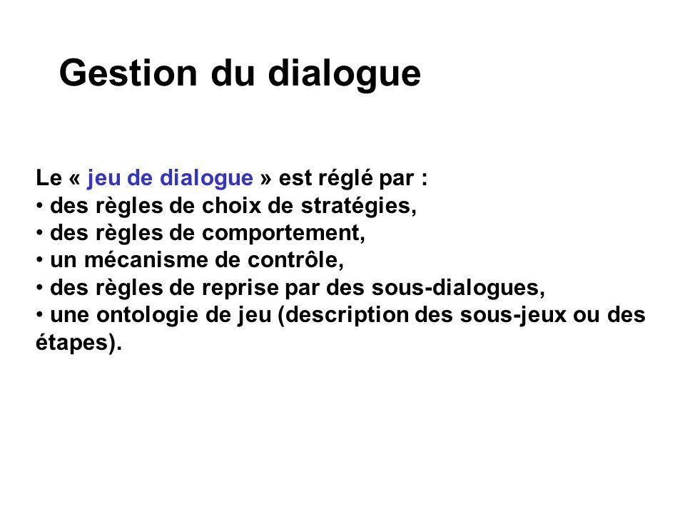 Gestion du dialogue Le « jeu de dialogue » est réglé par : des règles de choix de stratégies, des règles de comportement, un mécanisme de contrôle, de