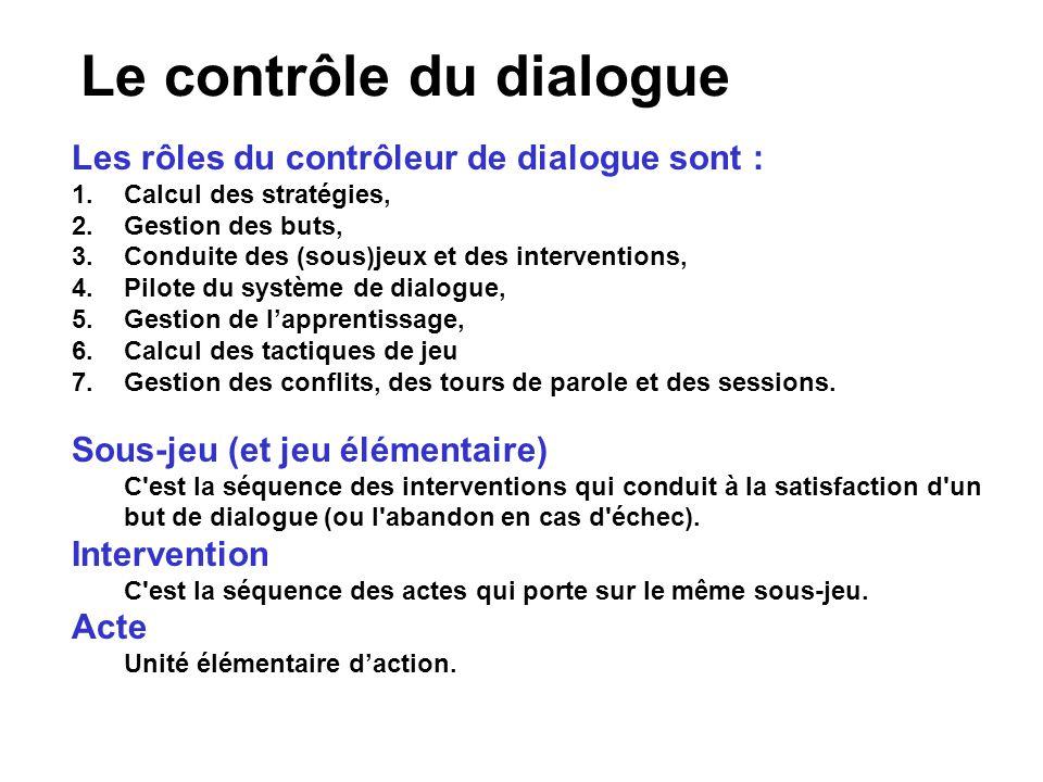 Le contrôle du dialogue Les rôles du contrôleur de dialogue sont : 1. Calcul des stratégies, 2. Gestion des buts, 3. Conduite des (sous)jeux et des in