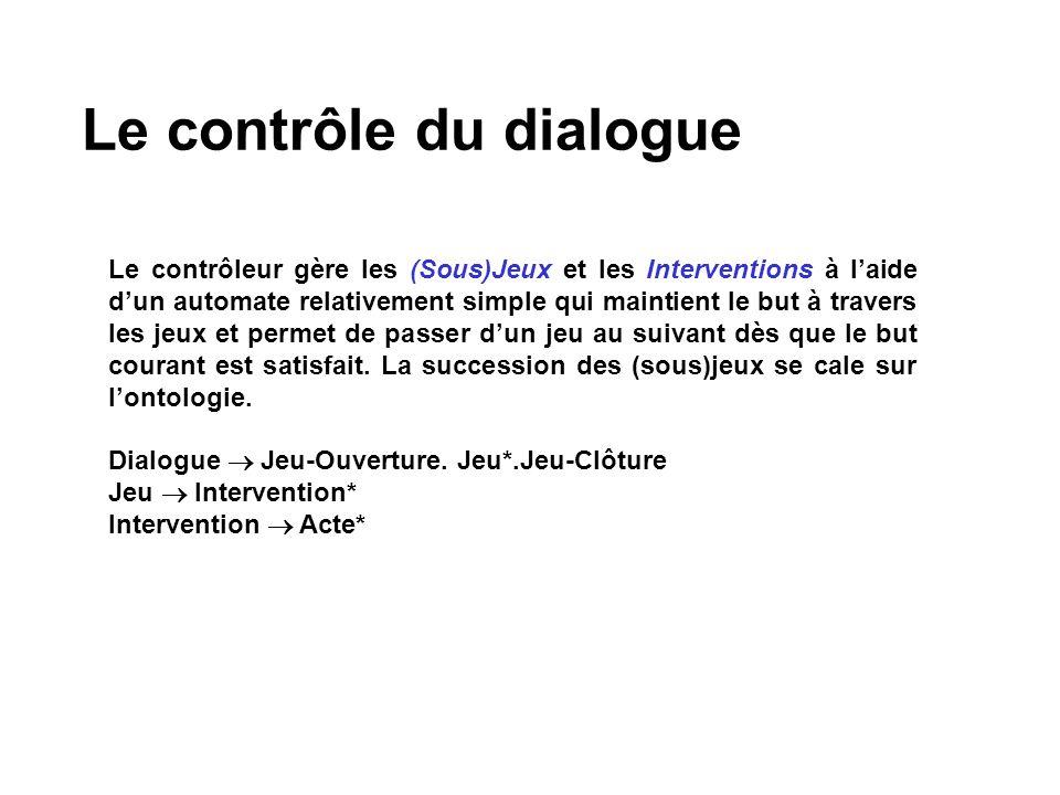 Le contrôle du dialogue Le contrôleur gère les (Sous)Jeux et les Interventions à laide dun automate relativement simple qui maintient le but à travers