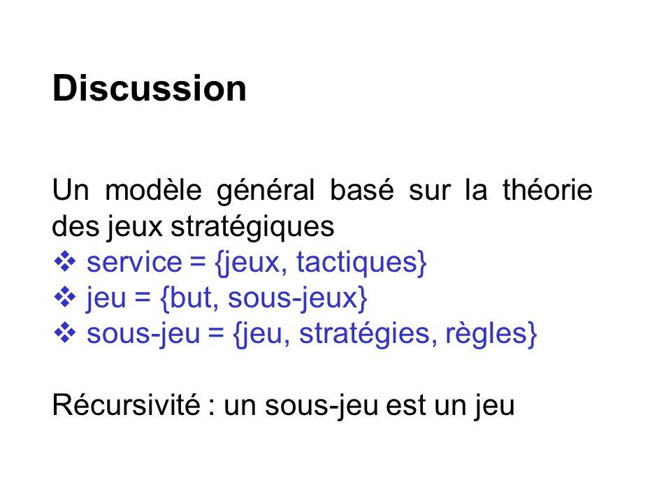Discussion Un modèle général basé sur la théorie des jeux stratégiques service = {jeux, tactiques} jeu = {but, sous-jeux} sous-jeu = {jeu, stratégies,