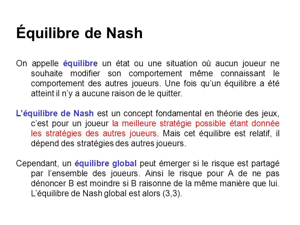 Équilibre de Nash On appelle équilibre un état ou une situation où aucun joueur ne souhaite modifier son comportement même connaissant le comportement