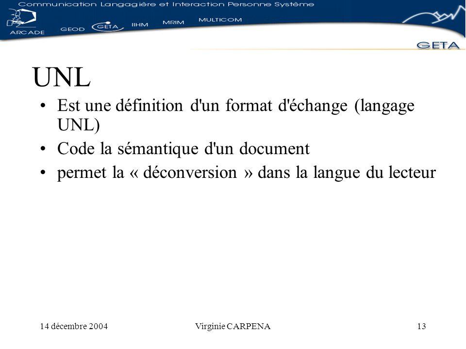 14 décembre 2004Virginie CARPENA13 UNL Est une définition d un format d échange (langage UNL) Code la sémantique d un document permet la « déconversion » dans la langue du lecteur