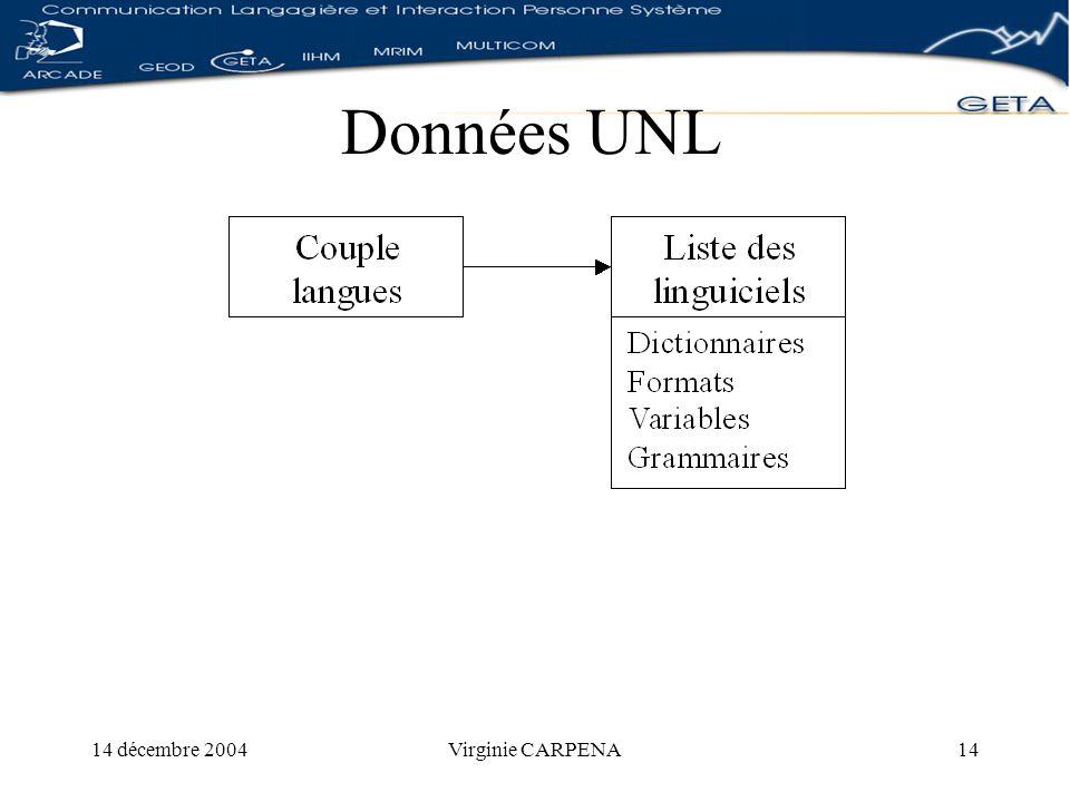 14 décembre 2004Virginie CARPENA14 Données UNL