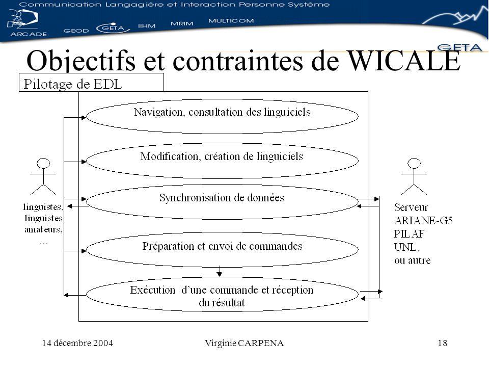 14 décembre 2004Virginie CARPENA18 Objectifs et contraintes de WICALE