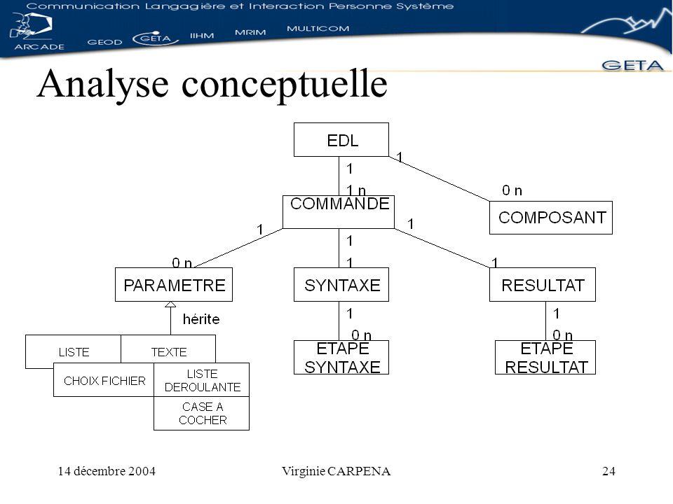 14 décembre 2004Virginie CARPENA24 Analyse conceptuelle