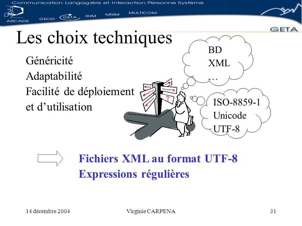 14 décembre 2004Virginie CARPENA31 Les choix techniques Généricité Adaptabilité Facilité de déploiement et dutilisation ISO-8859-1 Unicode UTF-8 Fichiers XML au format UTF-8 Expressions régulières BD XML …