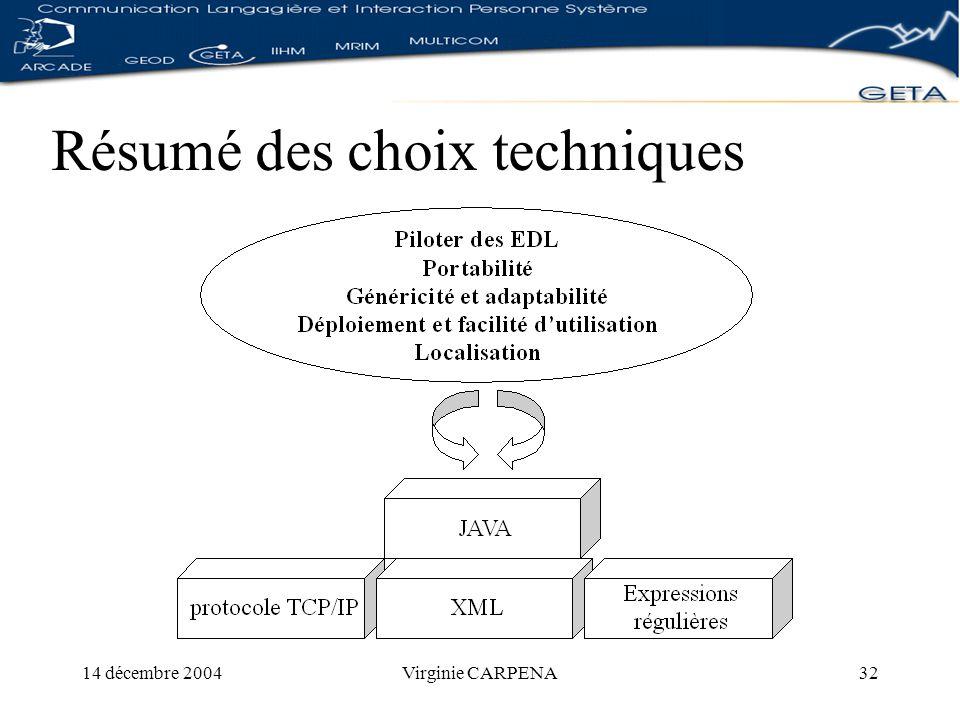 14 décembre 2004Virginie CARPENA32 Résumé des choix techniques