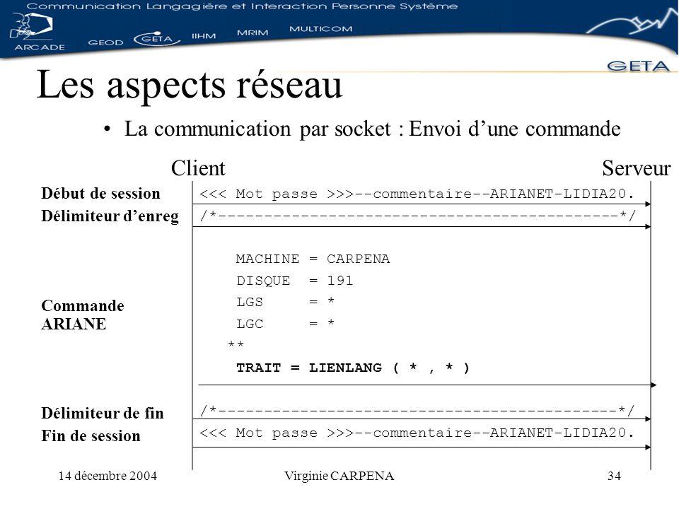 14 décembre 2004Virginie CARPENA34 Les aspects réseau La communication par socket :Envoi dune commande ClientServeur Début de session Délimiteur denreg Commande ARIANE Délimiteur de fin Fin de session >>--commentaire--ARIANET-LIDIA20.