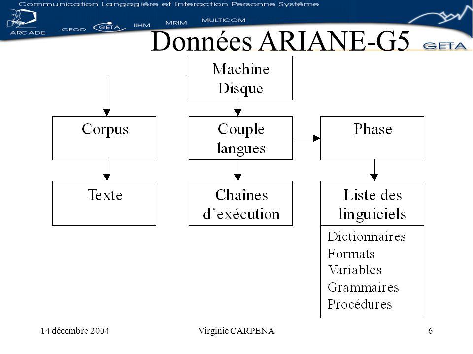 14 décembre 2004Virginie CARPENA7 ARIANE-G5 Les commandes Exemple : LISNOMTEXT Langue source Cible Nom corpus LISNOMTEXT RU5 * ESSAI MOTParam 1 Param2 …Param n