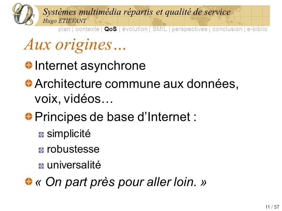 Systèmes multimédia répartis et qualité de service Hugo ETIEVANT 11 / 57 Aux origines… Internet asynchrone Architecture commune aux données, voix, vid
