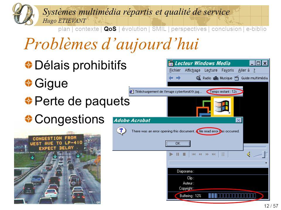Systèmes multimédia répartis et qualité de service Hugo ETIEVANT 12 / 57 Problèmes daujourdhui Délais prohibitifs Gigue Perte de paquets Congestions p