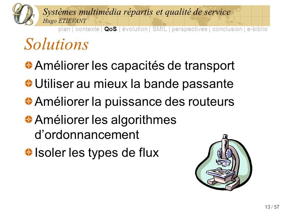 Systèmes multimédia répartis et qualité de service Hugo ETIEVANT 13 / 57 Solutions Améliorer les capacités de transport Utiliser au mieux la bande pas