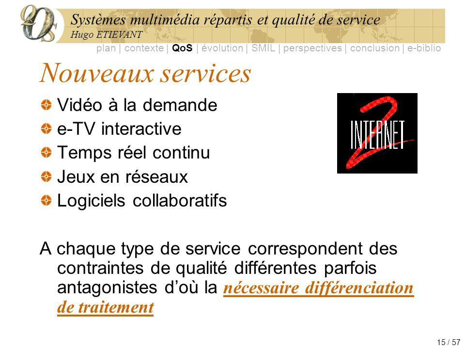 Systèmes multimédia répartis et qualité de service Hugo ETIEVANT 15 / 57 Nouveaux services Vidéo à la demande e-TV interactive Temps réel continu Jeux