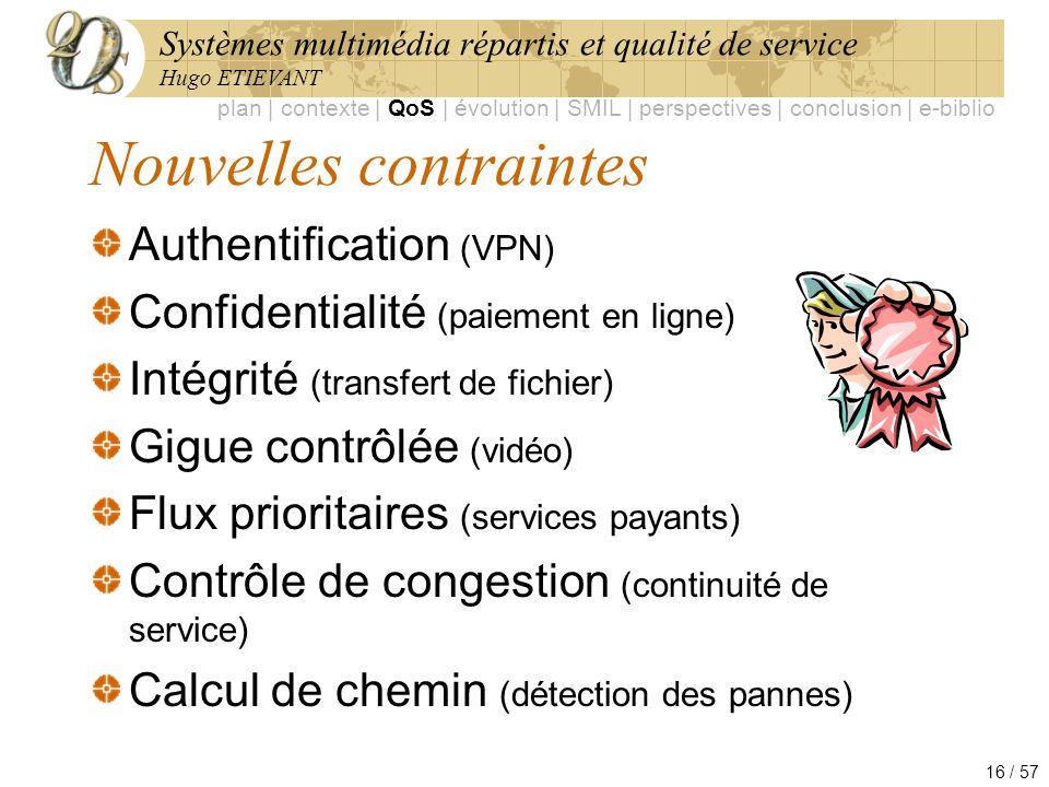 Systèmes multimédia répartis et qualité de service Hugo ETIEVANT 16 / 57 Nouvelles contraintes Authentification (VPN) Confidentialité (paiement en lig