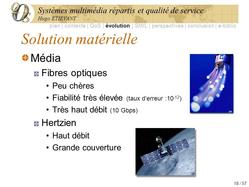 Systèmes multimédia répartis et qualité de service Hugo ETIEVANT 18 / 57 Solution matérielle Média Fibres optiques Peu chères Fiabilité très élevée (t