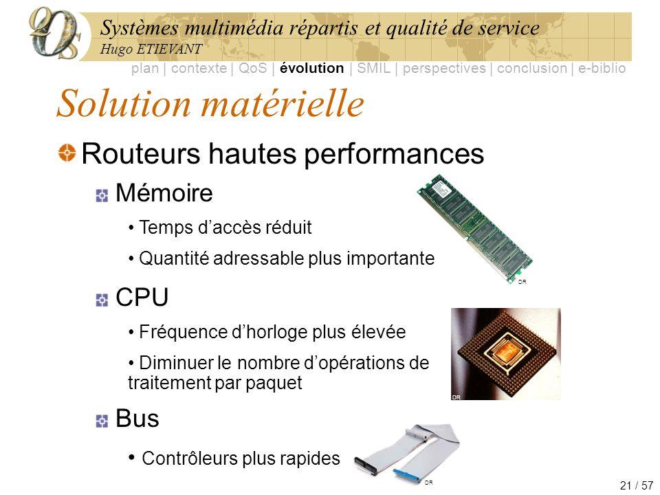 Systèmes multimédia répartis et qualité de service Hugo ETIEVANT 21 / 57 Solution matérielle Routeurs hautes performances plan | contexte | QoS | évol