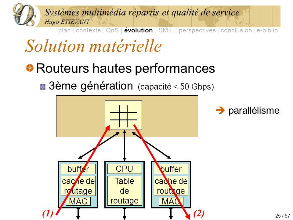 Systèmes multimédia répartis et qualité de service Hugo ETIEVANT 25 / 57 Solution matérielle Routeurs hautes performances 3ème génération (capacité <