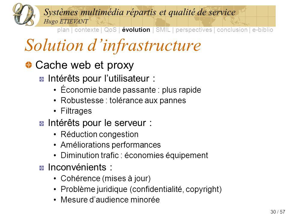 Systèmes multimédia répartis et qualité de service Hugo ETIEVANT 30 / 57 Solution dinfrastructure Cache web et proxy Intérêts pour lutilisateur : Écon