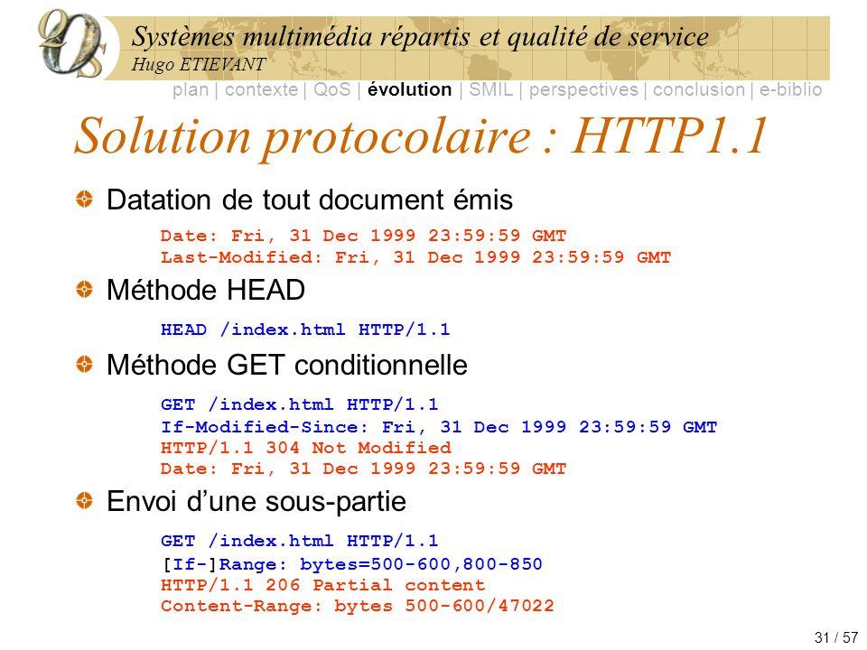 Systèmes multimédia répartis et qualité de service Hugo ETIEVANT 31 / 57 Solution protocolaire : HTTP1.1 Datation de tout document émis Date: Fri, 31
