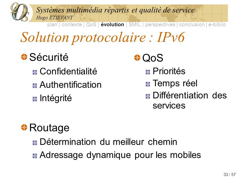 Systèmes multimédia répartis et qualité de service Hugo ETIEVANT 33 / 57 Solution protocolaire : IPv6 Sécurité Confidentialité Authentification Intégr