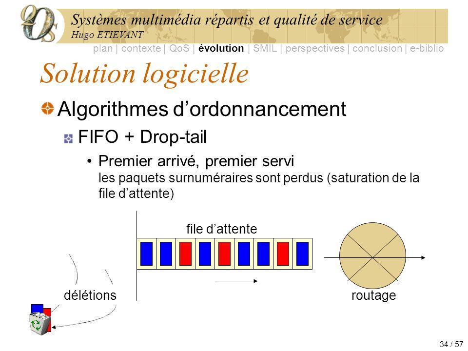 Systèmes multimédia répartis et qualité de service Hugo ETIEVANT 34 / 57 Solution logicielle Algorithmes dordonnancement FIFO + Drop-tail Premier arri