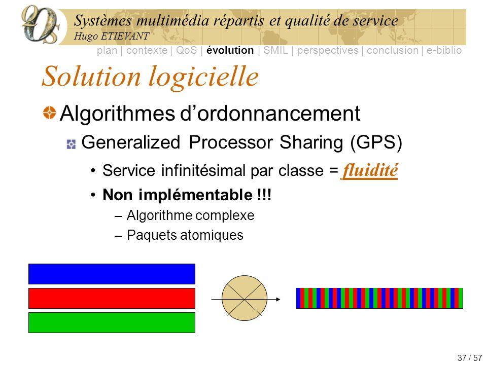 Systèmes multimédia répartis et qualité de service Hugo ETIEVANT 37 / 57 Solution logicielle Algorithmes dordonnancement Generalized Processor Sharing