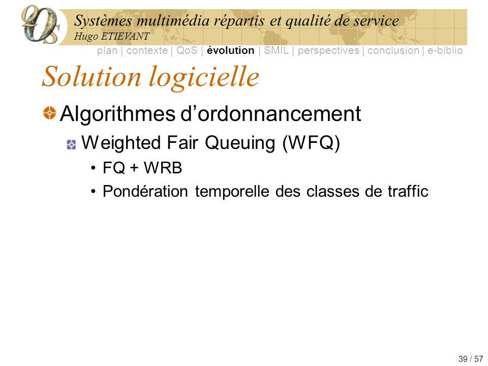 Systèmes multimédia répartis et qualité de service Hugo ETIEVANT 39 / 57 Solution logicielle Algorithmes dordonnancement Weighted Fair Queuing (WFQ) F