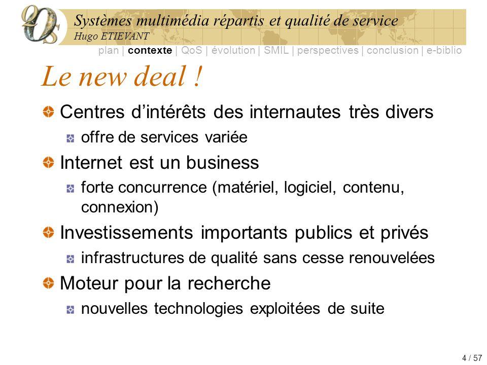 Systèmes multimédia répartis et qualité de service Hugo ETIEVANT 4 / 57 Le new deal ! Centres dintérêts des internautes très divers offre de services