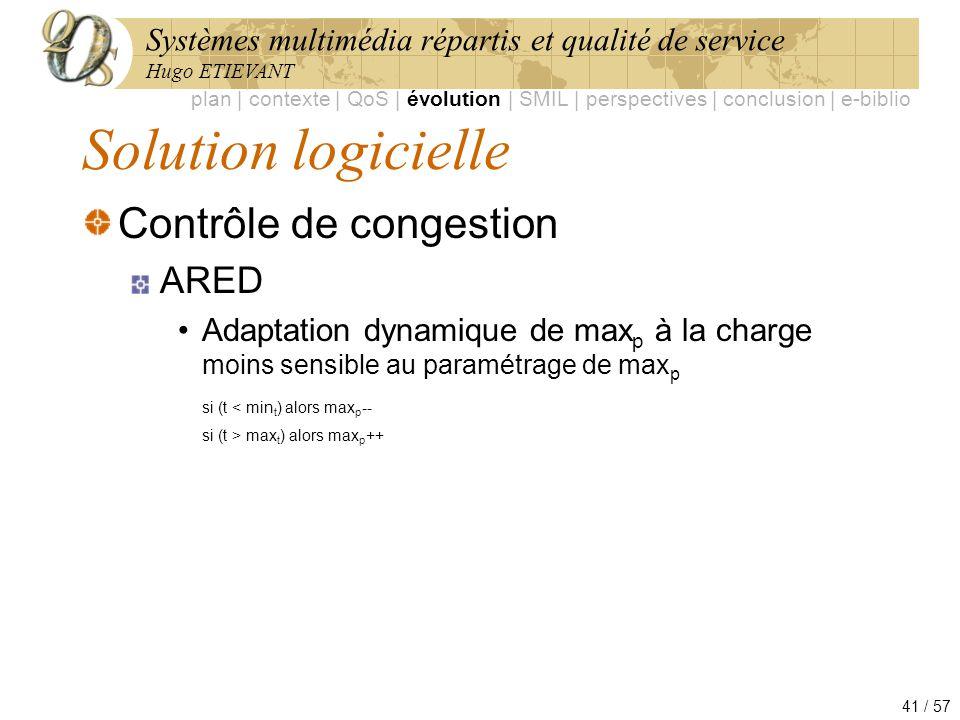 Systèmes multimédia répartis et qualité de service Hugo ETIEVANT 41 / 57 Solution logicielle Contrôle de congestion ARED Adaptation dynamique de max p