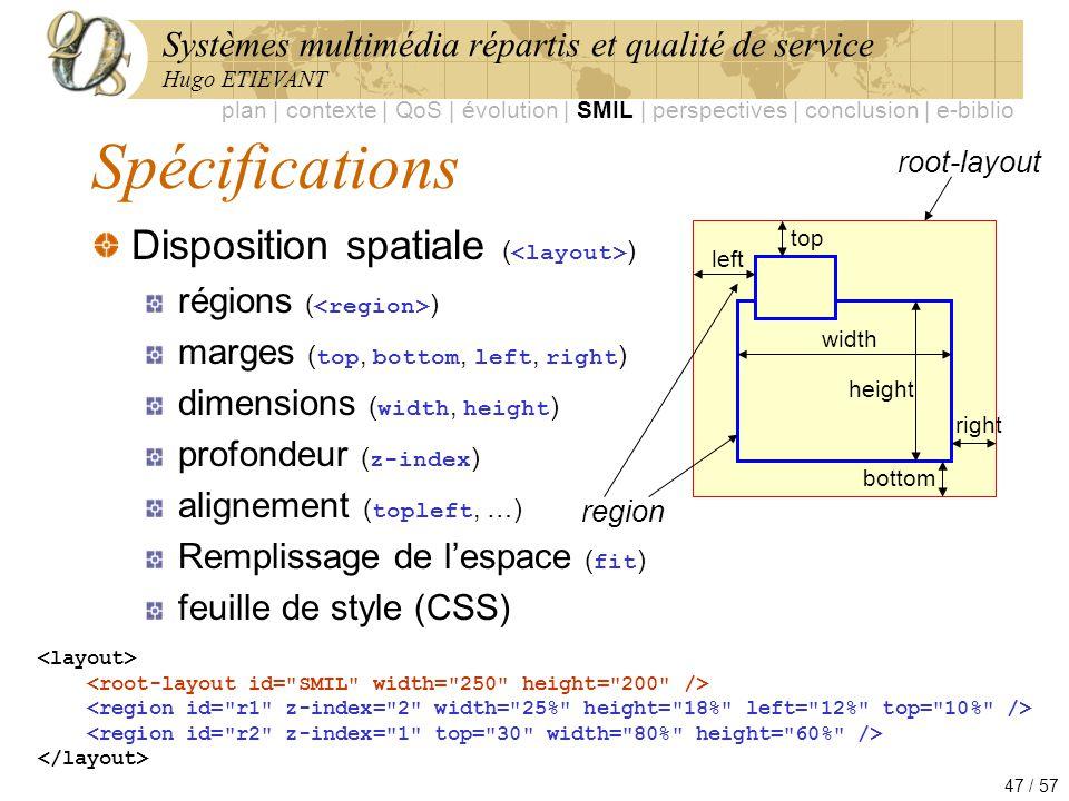 Systèmes multimédia répartis et qualité de service Hugo ETIEVANT 47 / 57 Spécifications Disposition spatiale ( ) régions ( ) marges ( top, bottom, lef