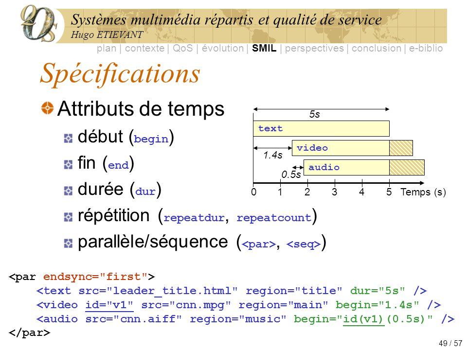 Systèmes multimédia répartis et qualité de service Hugo ETIEVANT 49 / 57 Spécifications Attributs de temps début ( begin ) fin ( end ) durée ( dur ) r