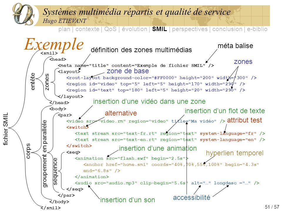 Systèmes multimédia répartis et qualité de service Hugo ETIEVANT 51 / 57 Exemple <anchor href=
