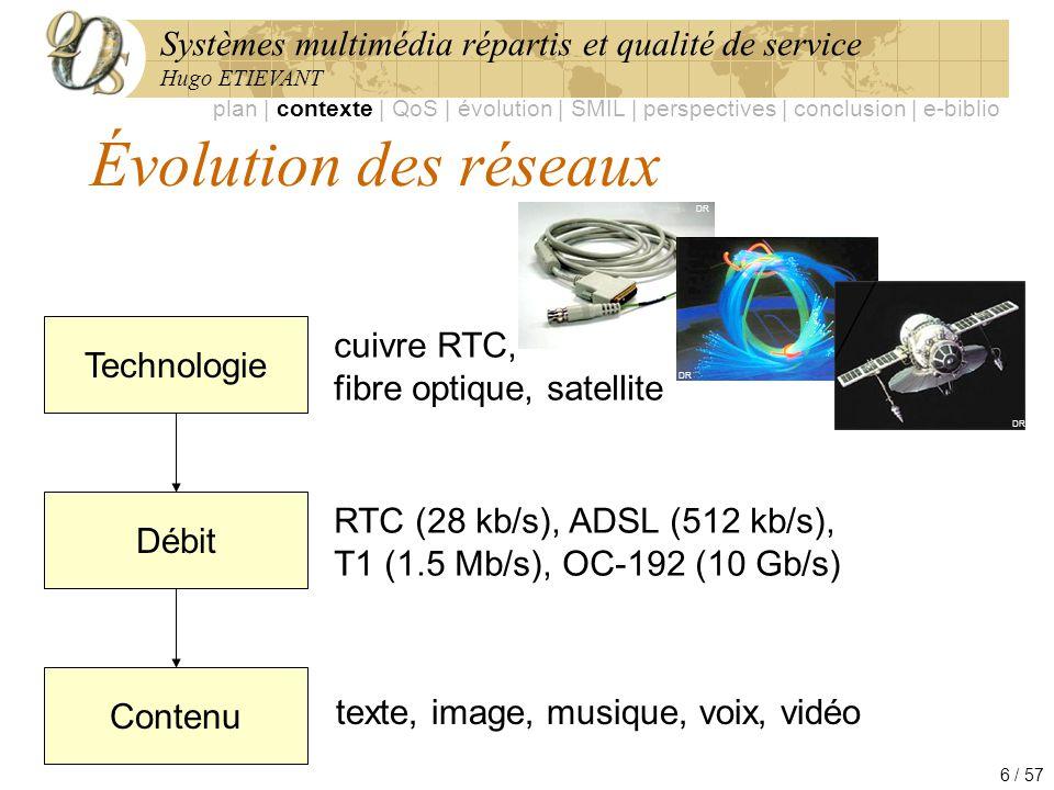 Systèmes multimédia répartis et qualité de service Hugo ETIEVANT 6 / 57 Évolution des réseaux plan | contexte | QoS | évolution | SMIL | perspectives