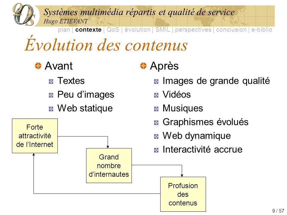 Systèmes multimédia répartis et qualité de service Hugo ETIEVANT 9 / 57 Évolution des contenus Avant Textes Peu dimages Web statique Après Images de g