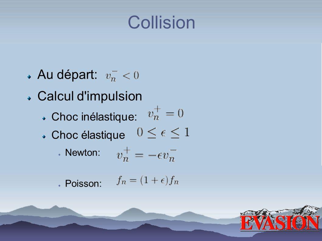 Collision Au départ: Calcul d'impulsion Choc inélastique: Choc élastique Newton: Poisson: