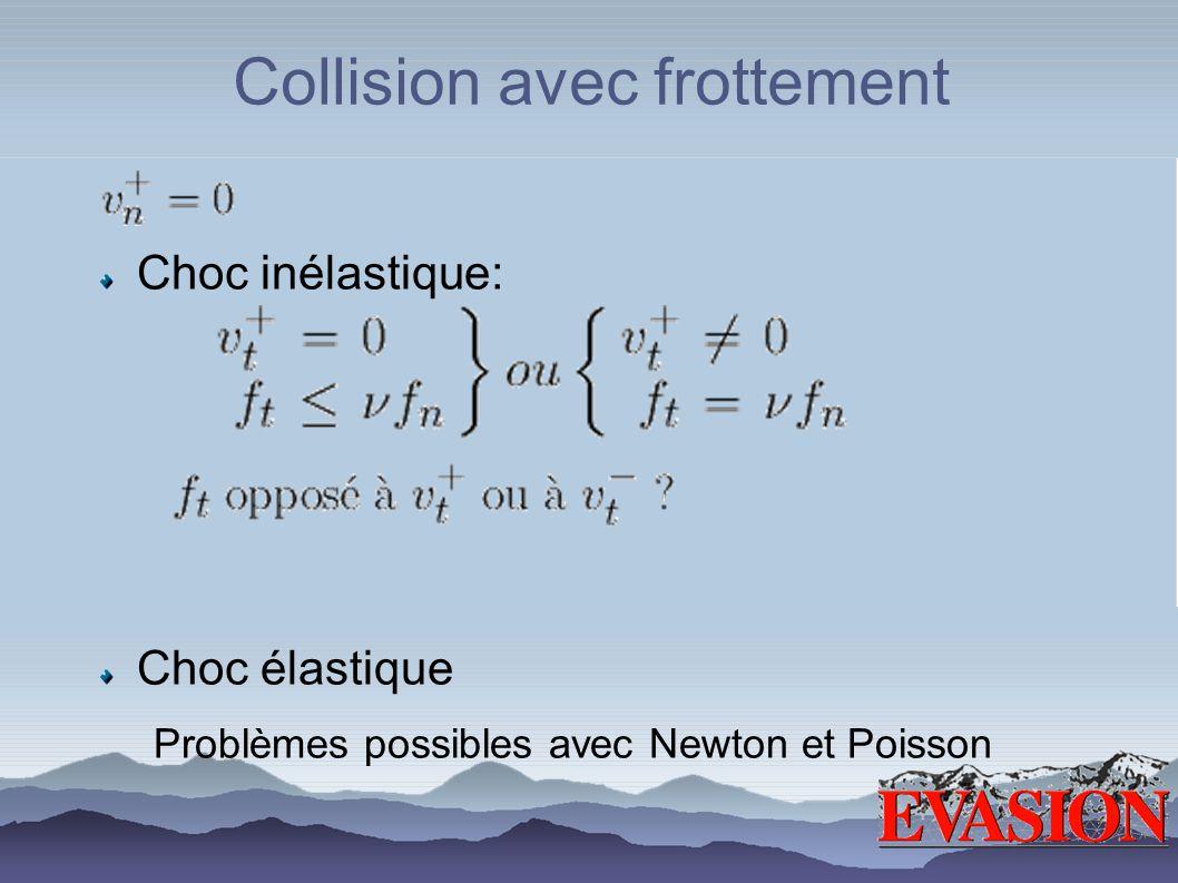 Collision avec frottement Choc inélastique: Choc élastique Problèmes possibles avec Newton et Poisson