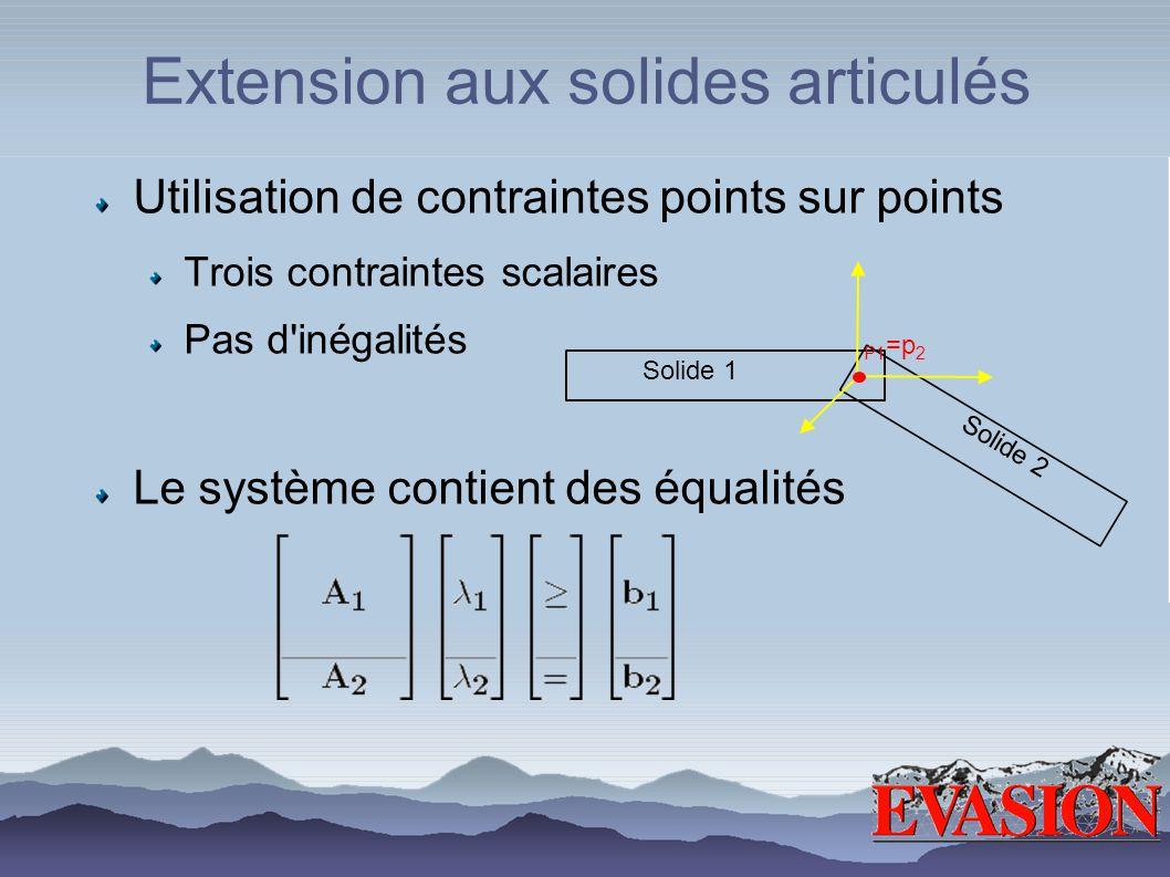 Extension aux solides articulés Solide 1 Solide 2 P1 =p 2 Utilisation de contraintes points sur points Trois contraintes scalaires Pas d'inégalités Le