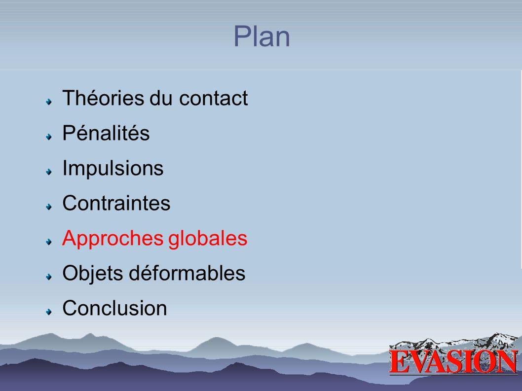 Plan Théories du contact Pénalités Impulsions Contraintes Approches globales Objets déformables Conclusion