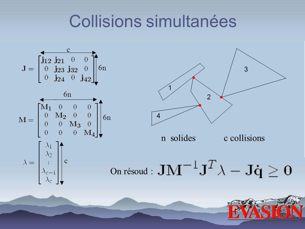 Collisions simultanées 1 2 3 4 n solides c collisions 6n c On résoud : 6n c