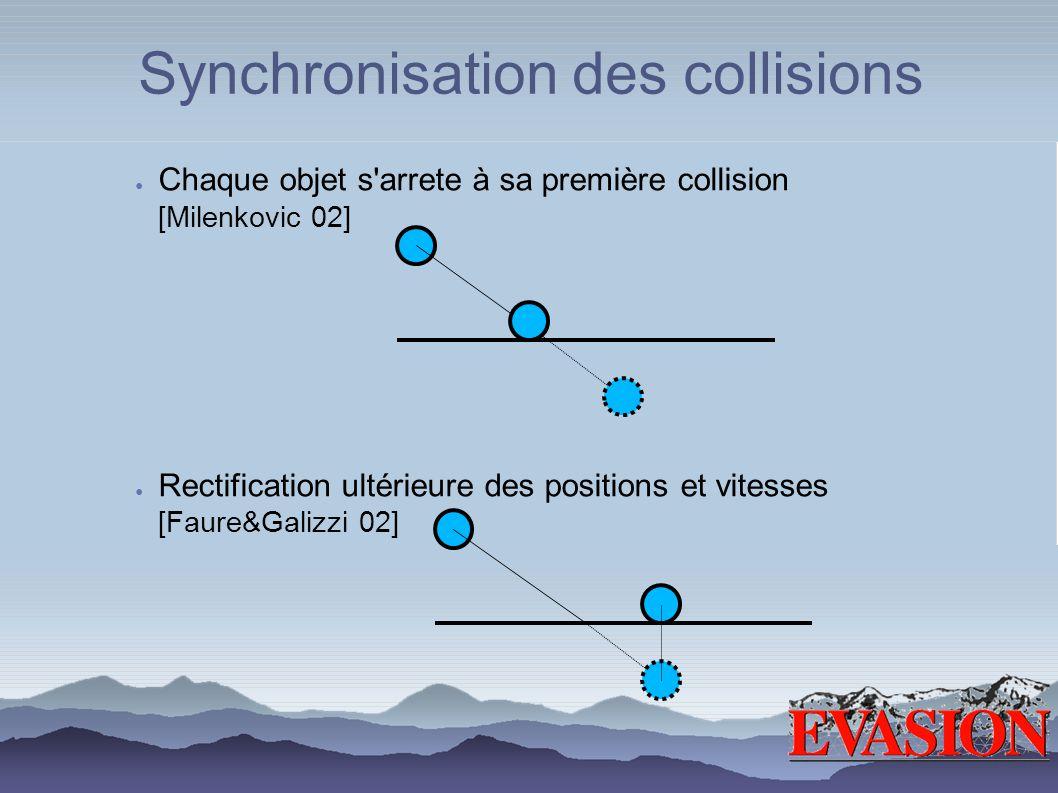 Synchronisation des collisions Chaque objet s'arrete à sa première collision [Milenkovic 02] Rectification ultérieure des positions et vitesses [Faure