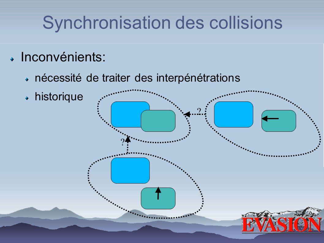 Synchronisation des collisions Inconvénients: nécessité de traiter des interpénétrations historique ? ?