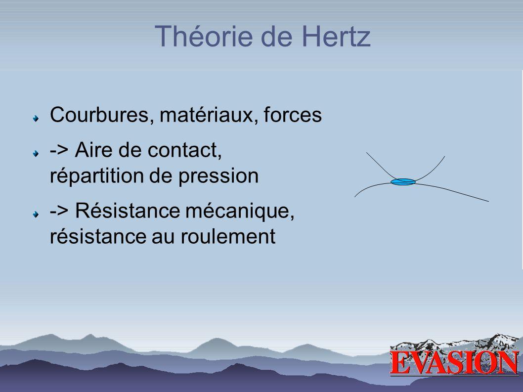 Théorie de Hertz Courbures, matériaux, forces -> Aire de contact, répartition de pression -> Résistance mécanique, résistance au roulement
