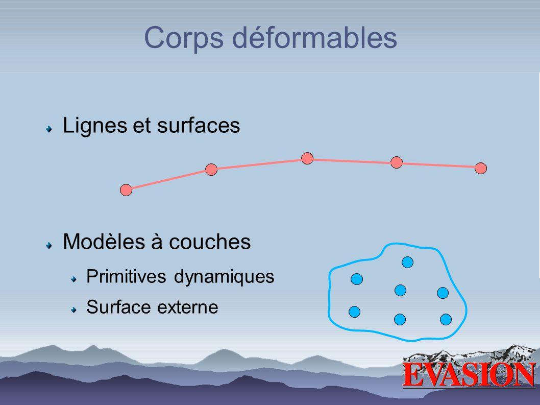 Corps déformables Lignes et surfaces Modèles à couches Primitives dynamiques Surface externe