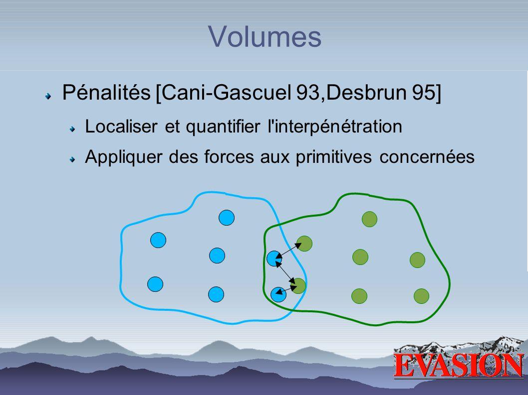 Volumes Pénalités [Cani-Gascuel 93,Desbrun 95] Localiser et quantifier l interpénétration Appliquer des forces aux primitives concernées