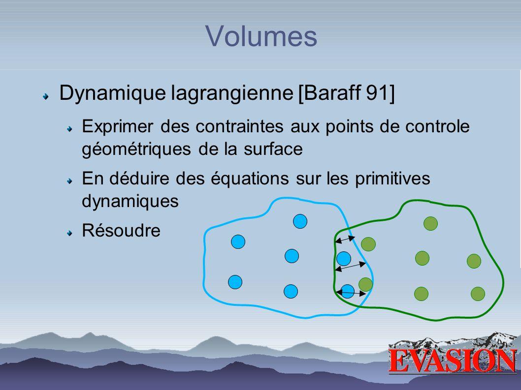 Volumes Dynamique lagrangienne [Baraff 91] Exprimer des contraintes aux points de controle géométriques de la surface En déduire des équations sur les