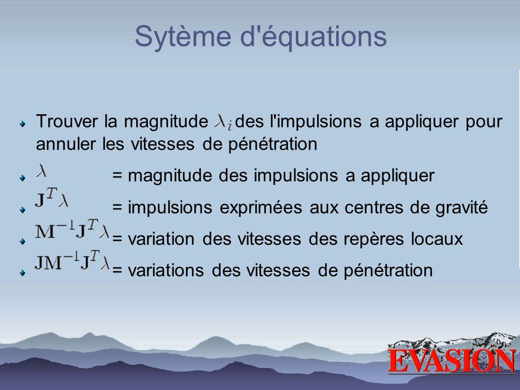 Sytème d'équations Trouver la magnitude des l'impulsions a appliquer pour annuler les vitesses de pénétration = magnitude des impulsions a appliquer =