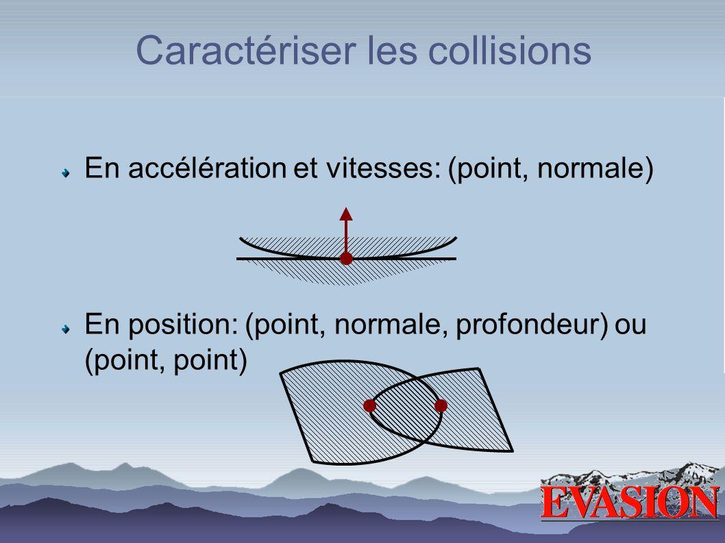 Caractériser les collisions En accélération et vitesses: (point, normale) En position: (point, normale, profondeur) ou (point, point)