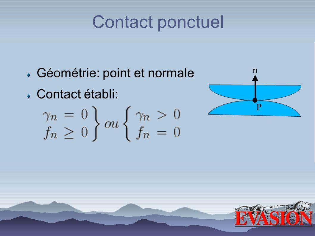 Contact ponctuel Géométrie: point et normale Contact établi: n P